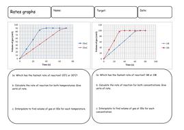 Rates-graphs-ws.pdf