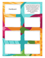 Types-of-Manufactured-board-card-sort-2.docx