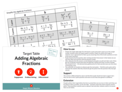 Algebra Target Tables Bundle