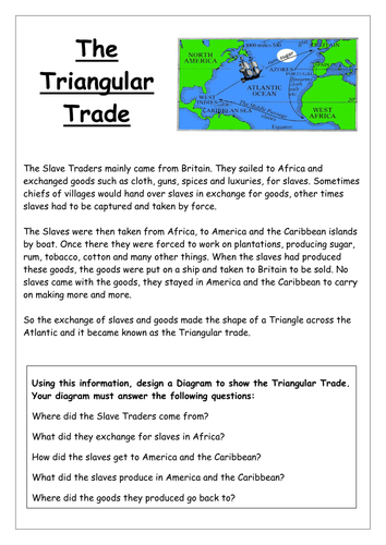 The Atlantic Slave Trade by LBonnesen - Teaching Resources - Tes