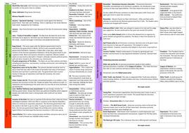 Detailed Timeline.docx