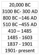 Timeline-Dates.docx