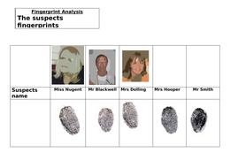 fingerprint-samples.docx