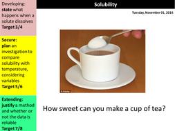 3-Solubility.pptx