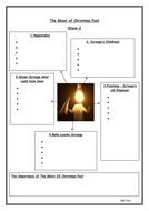 A Christmas Carol - Ghost of Christmas Past - Stave 1 Note Sheet