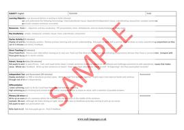 complex-sentences-lesson-plan-sample.pdf
