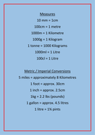 Measures-and-conversions-chart.docx