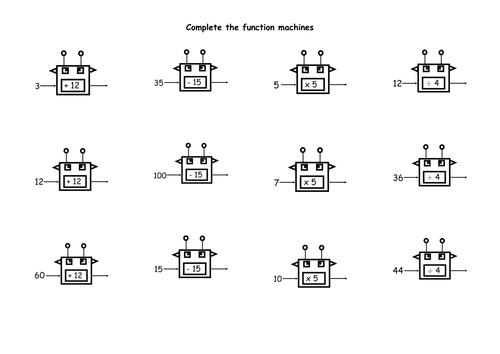 Function Machine Worksheet by pauljelley Teaching Resources Tes – Worksheet Function