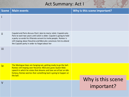 5.-Mini-Assess-Act-1-Scene-V-Love-and-Conflict.pptx