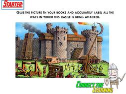 Defending-a-castle.pptx