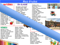 New GCSE literacy mat topic: my current and future studies