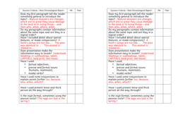 Success Criteria for Non-Chronological Report Writing - Peer/Self-assessment