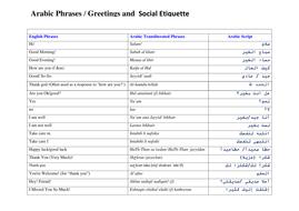 Arabic phrases greetings and social etiquette by alkhazragi arabic phrases greetings and social etiquette m4hsunfo