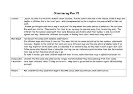 KS1 basic orienteering introduction plan