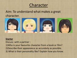 Character-guessing-game.pptx