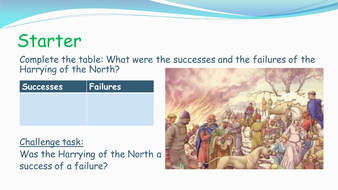 Edexcel GCSE History (9-1) The Normans: Changes in landownership Anglo-Saxons to the Normans