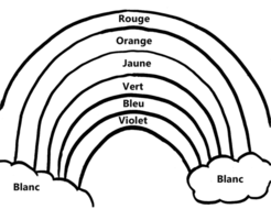 Rainbow Coloring Page [French] by klardin - Teaching Resources - Tes