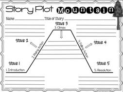ACC-Lesson-3-Story-Mountain-Worksheet.pdf