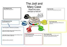 Evaluation essays on restaurants