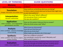 Questions-to-stimulate-Mathematical-thinking-ppt.pptx