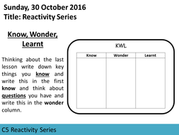 AQA GCSE C5 Lesson 2 Reactivity Series