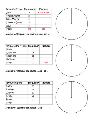 Interpreting Pie Charts Worksheet Tes Breadandhearth