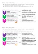 3.-Importance-Question.docx