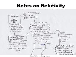 Notes-on-Relativity-.pdf
