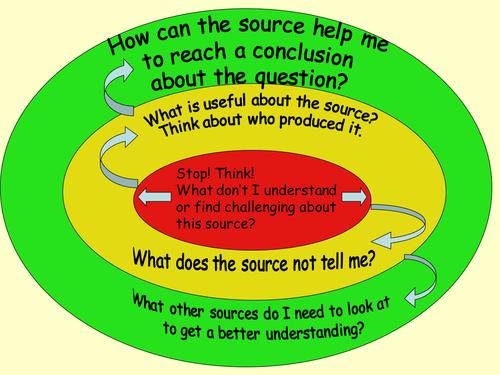 Source analysis prompt sheet