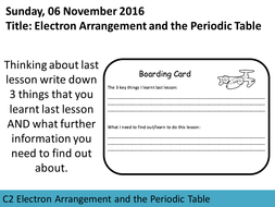 Aqa gcse c2 electron arrangement and the periodic table lesson by aqa gcse c2 electron arrangement and the periodic table lesson urtaz Images