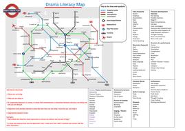 Drama Literacy Place Mat