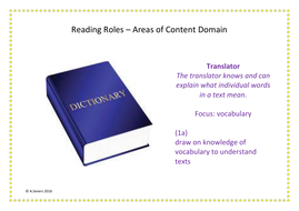 Reading-Roles---Areas-of-Content-Domain---Posters-KS1.pdf