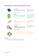 Reading-Roles---Areas-of-Content-Domain-KS1.pdf