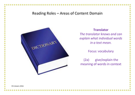 Reading-Roles---Areas-of-Content-Domain--Posters-KS2.pdf
