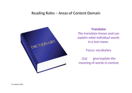 Reading-Roles---Areas-of-Content-Domain--Posters-KS2.docx