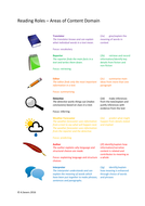 Reading-Roles---Areas-of-Content-Domain-KS2.pdf