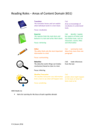 Reading-Roles---Areas-of-Content-Domain-KS1.docx