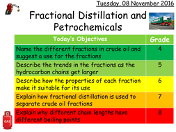L2---Hydrocarbons-and-Petrochemicals.pptx