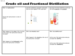 AQA Trilogy 9-1 Hydrocarbons and Fractional Distillation