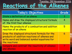 T-L5---Reactions-of-the-Alkenes.pptx