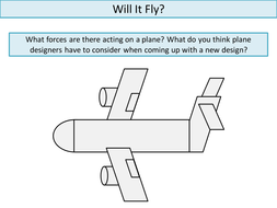 Forces: Build Your Own Airplane (Information Provided)