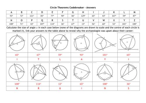 Circle Theorems Resources Tes
