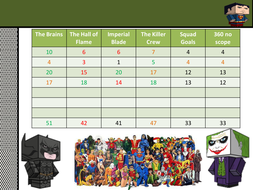 Heroes-and-Villains-pp3.pptx