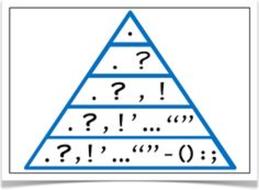 KS3 Literacy Worksheets - Full Stops, commas, sentence types, homophones, colons, semi-colons, speech marks, apostrophes