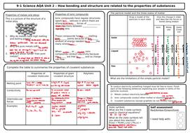 MS-AQA-9-1-Revision-Sheets-Chemistry-Unit-2-GCSE.pptx