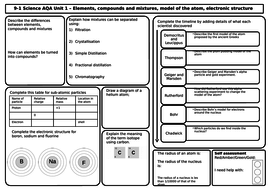 AQA Chemistry GCSE - Revision Mats/Grids for Unit 1 and 2 Atomic Structure and Bonding  PPTX