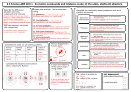 T---MS-AQA-9-1-Revision-Sheets-Chemistry-Unit-1-GCSE.pptx