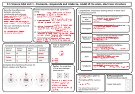 MS-AQA-9-1-Revision-Sheets-Chemistry-Unit-1-GCSE.pptx