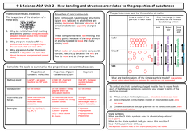 T---MS-AQA-9-1-Revision-Sheets-Chemistry-Unit-2-GCSE.pptx