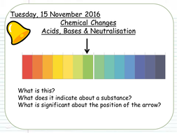 9.-Acids--Bases--and-Neutralisation.pptx